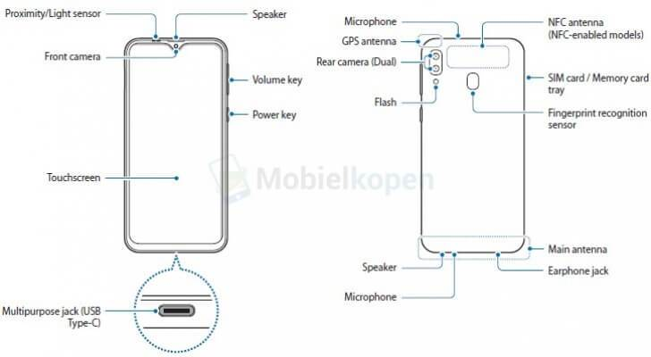 Samsung galaxy m20 user manual